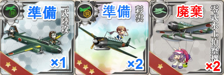 必要なもの 新機軸偵察機 開発