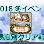 【艦これ】各海域の難易度別クリア報酬2018冬イベント