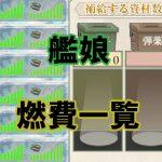 【艦これ】艦娘の燃費一覧(2019年10月版)