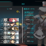 低燃費戦艦の完成