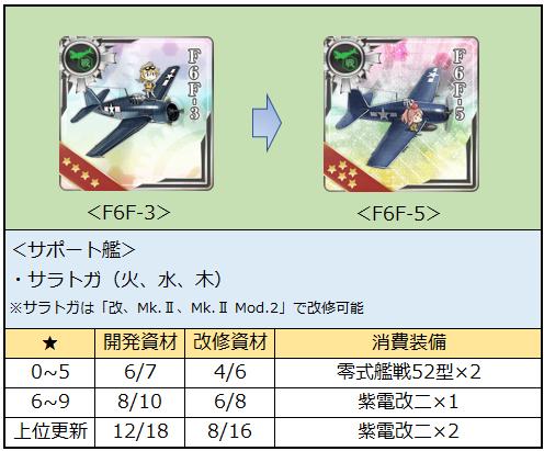 f6f-3.5