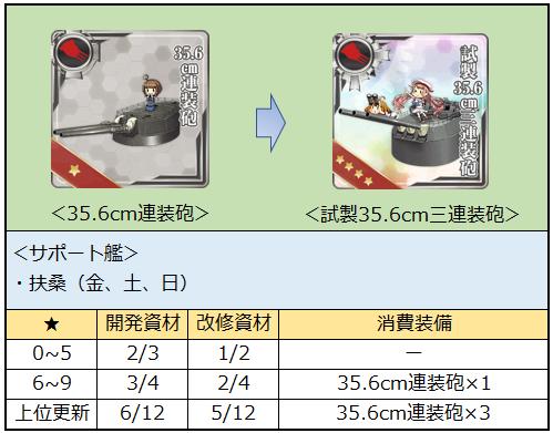 35.6cm