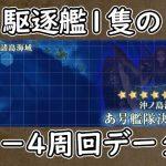【艦これ】駆逐艦1隻の到達率は?2-4を100回周回した結果と比較