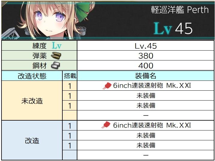 改造レベル 一覧 艦これ 改造/リスト